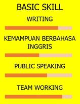 skills dalam cv