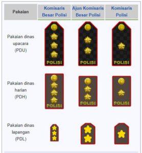 urutan pangkat polisi perwira menengah