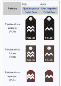 tanda pangkat polisi bintara tinggi