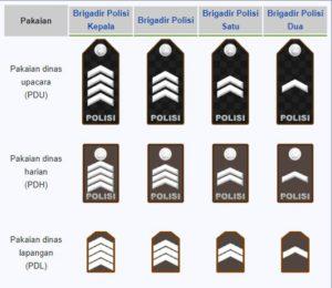 tanda pangkat polisi brigadir bintara