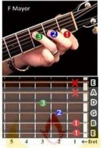 kunci gitar f mayor