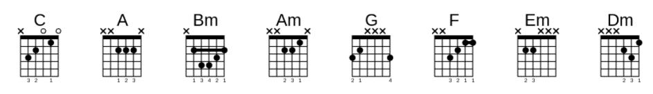 chord gitar lagu celengan rindu fiersa besari