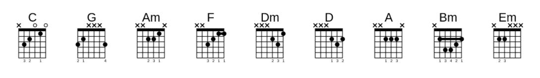 chord gitar lagu cinta luar biasa andmesh