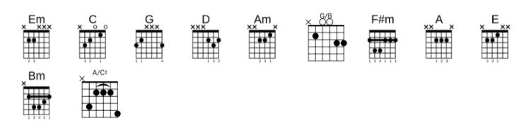chord gitar lagu hanya rindu andmesh