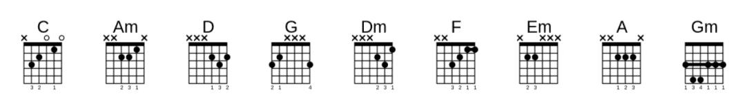 chord gitar lagu akad payung teduh