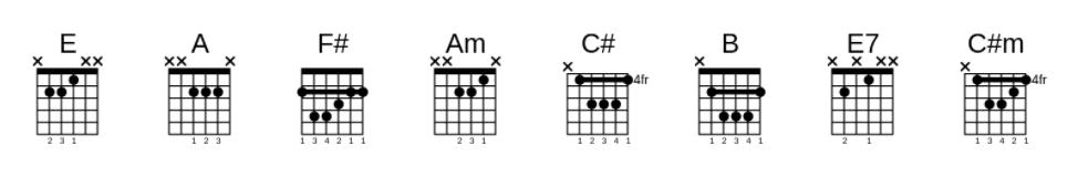chord gitar lagu zona nyaman fourtwenty
