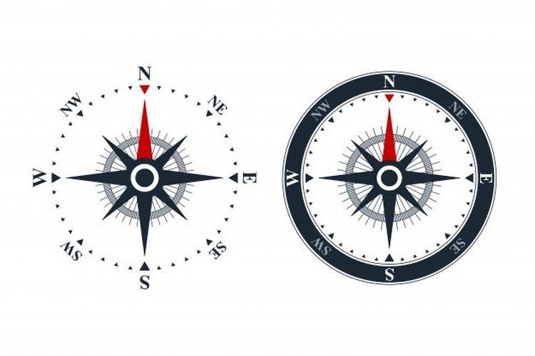 Gambar arah mata angin bahasa inggris